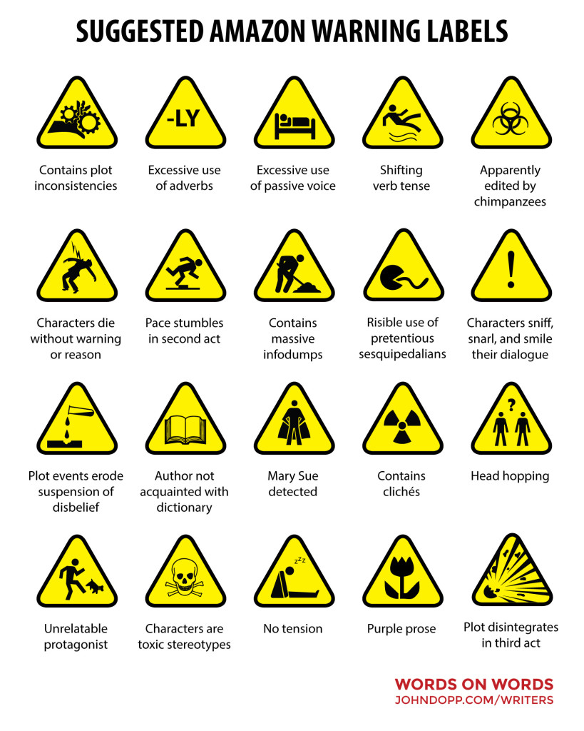 Suggested Amazon Warning Labels